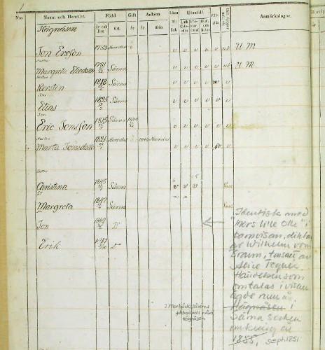 Husförhörslängd 1848-1857 - Hägnåsen, Särna socken, Dalarna